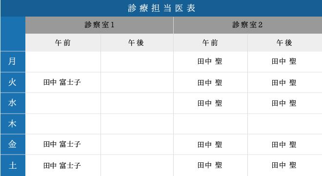 list_shinryo